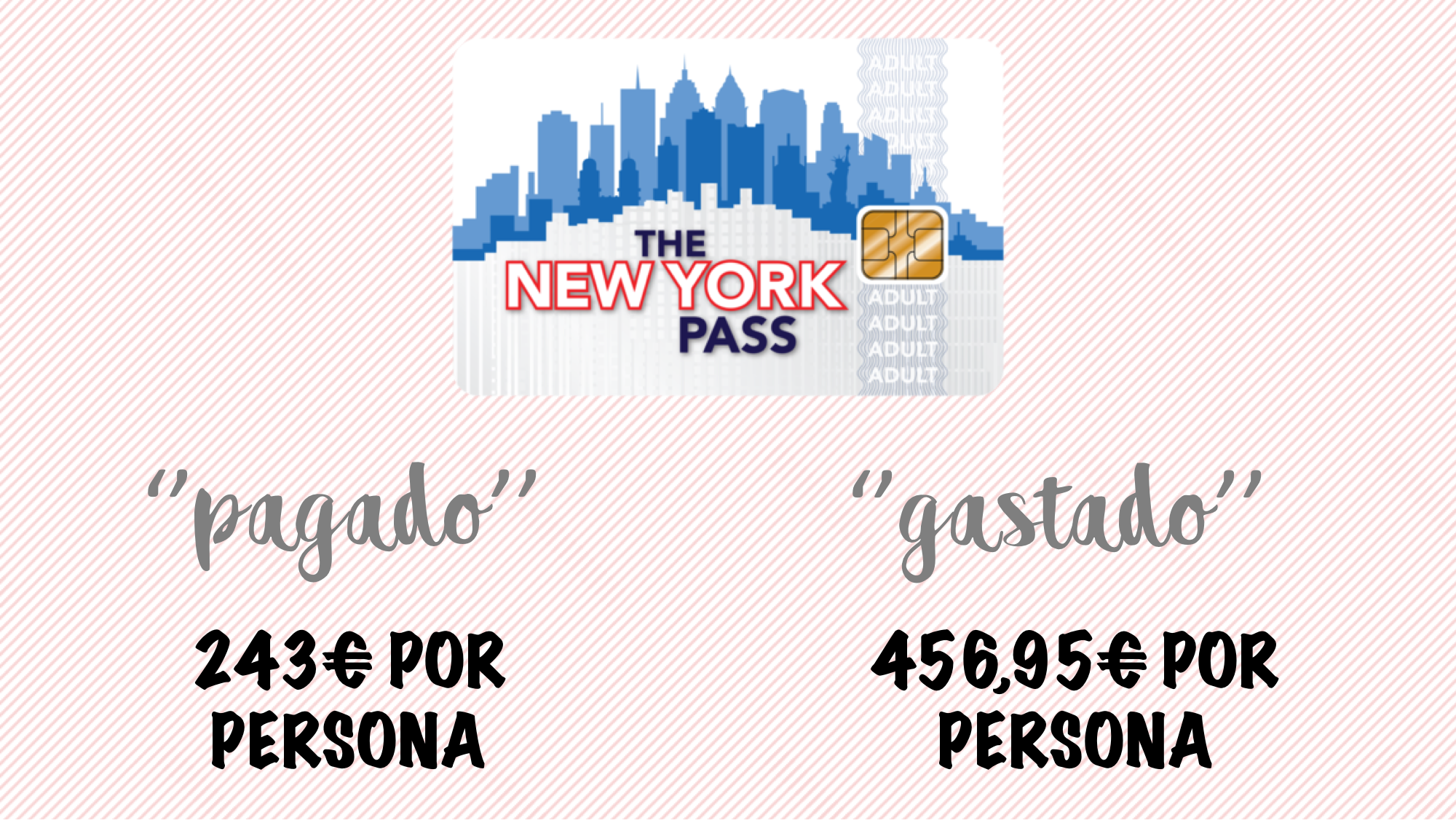 Gastado New York Pass